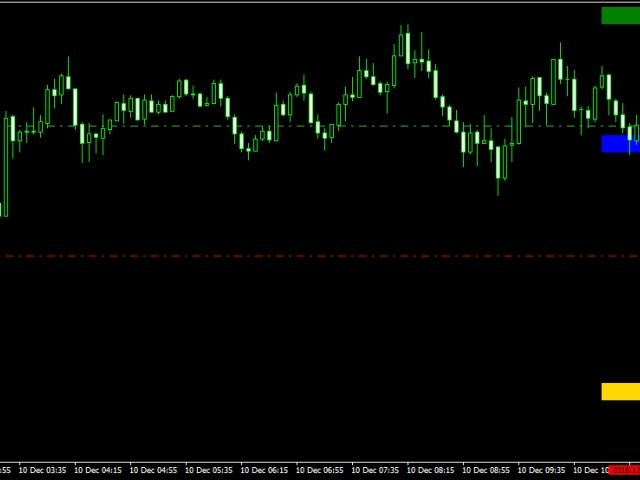 PriceAction EA