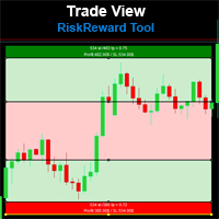 Trade View Risk Reward Tool