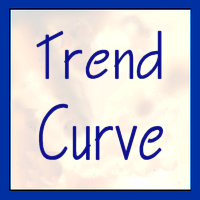 Trend Curve Indicator