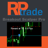 Breakout Pro Scalper Solution