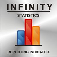 Infinity Statistics