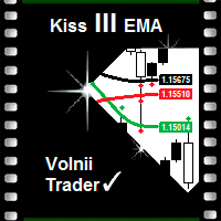 Kiss III EMA