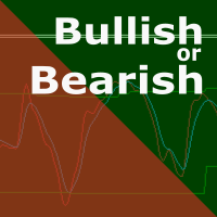 Bullish or Bearish