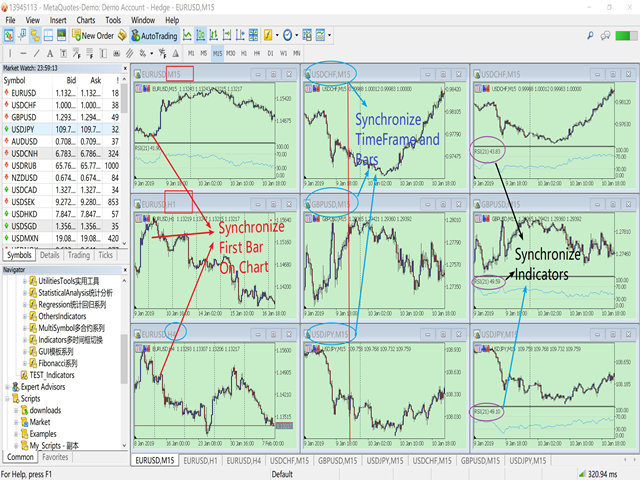 Download The Multi Chart Synchronization Demo Trading Utility
