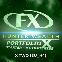 Portfilo X TWO for EURUSD
