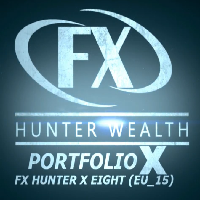 Portfolio X EIGHT for EURUSD