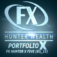 Portfolio X FIVE for EURUSD