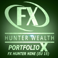 Portfolio X NINE for EURUSD