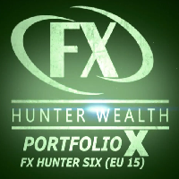 Portfolio X SIX for EURUSD