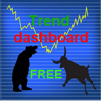 Trend dashboard FREE