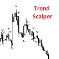 Trend scalper indicator