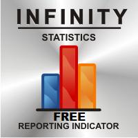 Infinity Statistics Free