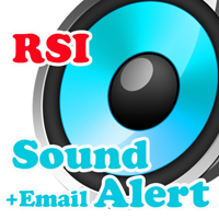 RSI Sound Alert plus Email