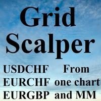 GridScalper