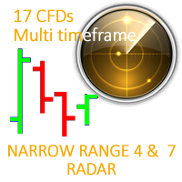 Inside Bar Narrow Range 4 and 7 CFDs on all TF