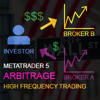 Latency Arbitrage Indicator MT5