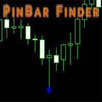 PinBar Finder