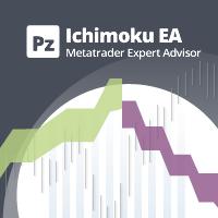 PZ Ichimoku EA MT5