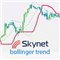 Skynet Bollinger Trend