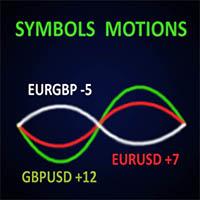 Symbols Motions MT4