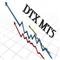 Dtx MT5