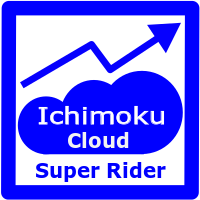 Ichimoku Cloud Super Rider