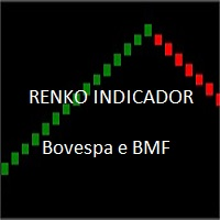 Renko Indicador