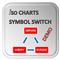 Symbol Switch Demo