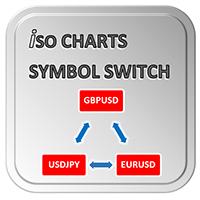 Symbol Switch