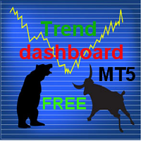 Trend dashboard FREE MT5