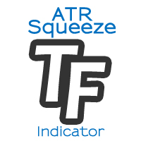 ATR Squeeze tfmt4