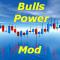 Bulls Power Mod