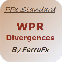FFx Williams Percent Range Divergences