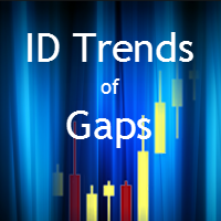 ID Trends of Gaps