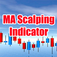 MA Scalping Indicator