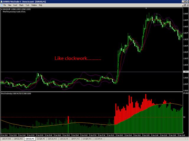 Volatility meter forex ltd