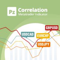 PZ Correlation