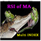 RSI ma Multi  index Alert