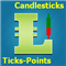 Ticks and Points Candles