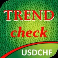 Trend check USDCHF