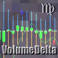 Metatrader update cumulative volume delta