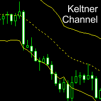 Keltner Channel MT4