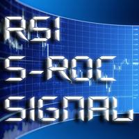 RSI S Roc Signal Demo