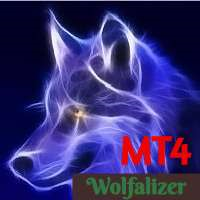 Wolfalizer MT4