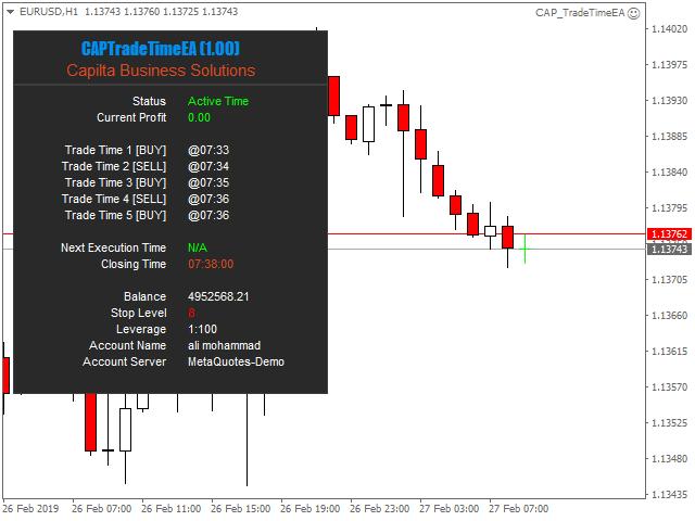 CAP Time Trader EA