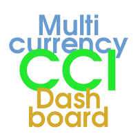 CCI Dashboard for MT4