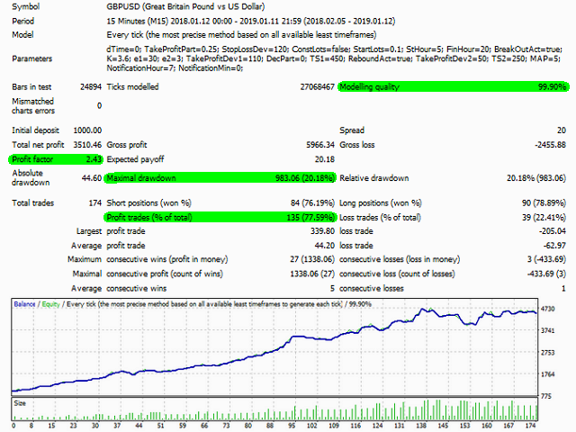 Pivot Point Trading System