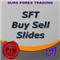 SFT Buy Sell Slides