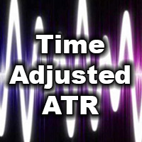 Time Adjusted ATR