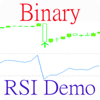 RSI Binary Demo